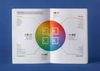 05 Case Study Deloitte BC Field Guide Open Spread Chart 1920x1080